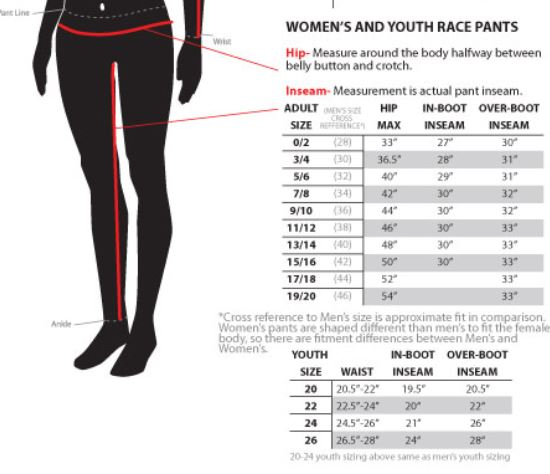 Fly Racing Girls Youth Kinetic Race Pants Motocross Dirt